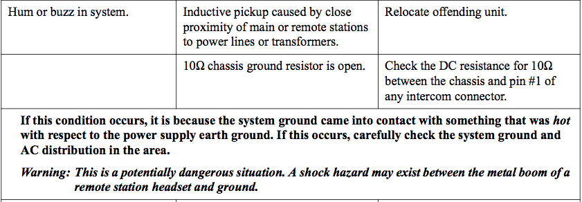 Clearcom PS-704 Troubleshooting Guide regarding 10ohm resistor