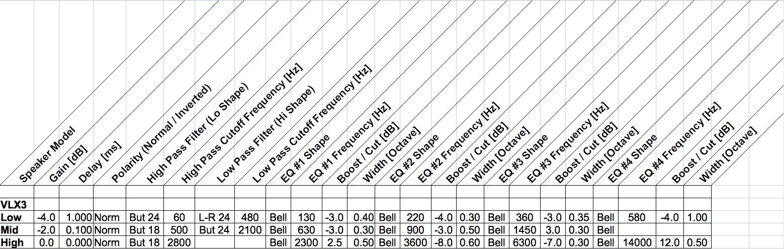 RH VLX3 engineering settings