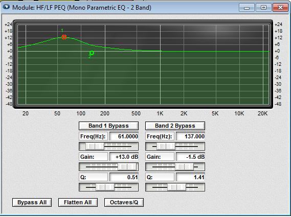 Fulcrum Acoustics  DX1265 HF LF PEQ