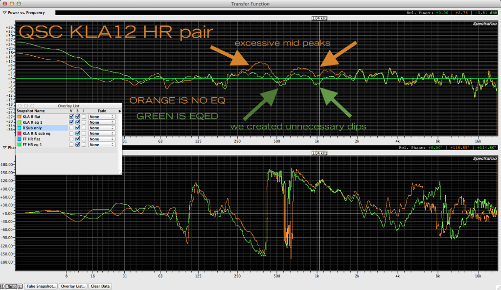 QSC KLA HR duo with and without eq