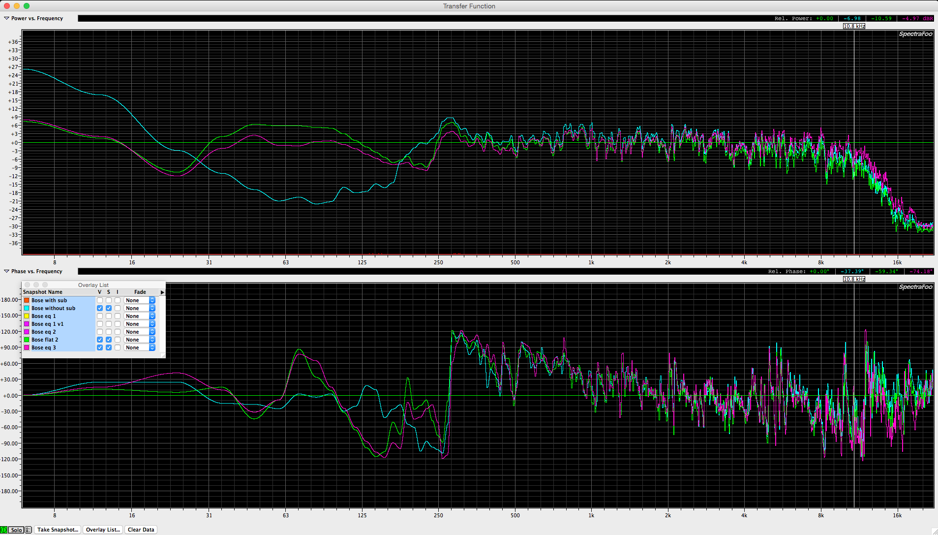 Bose L1 & B1 with and without EQ