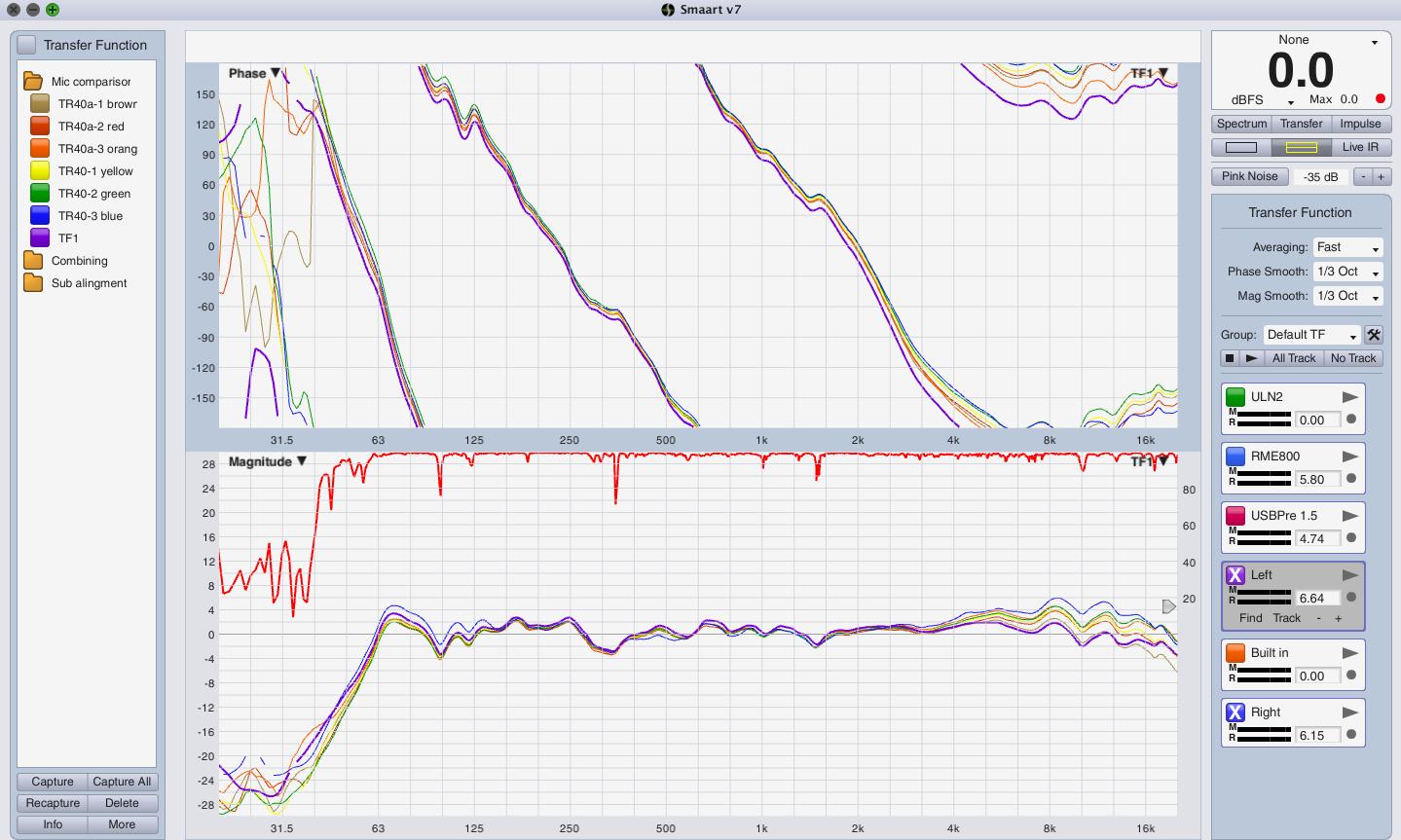 Audix measurement mic comparison offsets