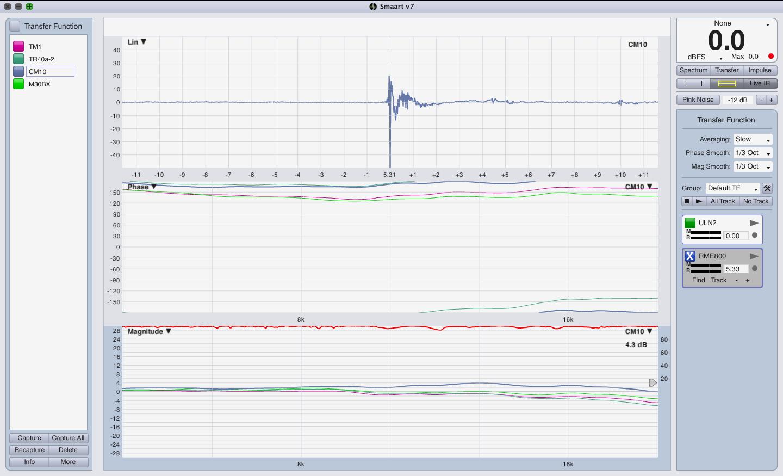 Audio Control CM10 comparison 5k to 20k