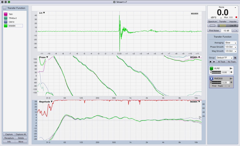 Audio Control CM10 comparison