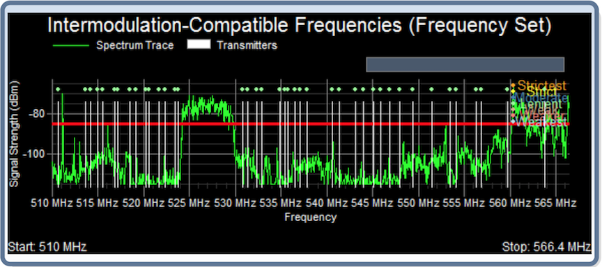 Audiomeasurements this site exists to present information while rf radio frequencies are outside the realm of the audio spectrum we are dealing with for audio measurement purposes roughly 20hz to 20khz fandeluxe Images