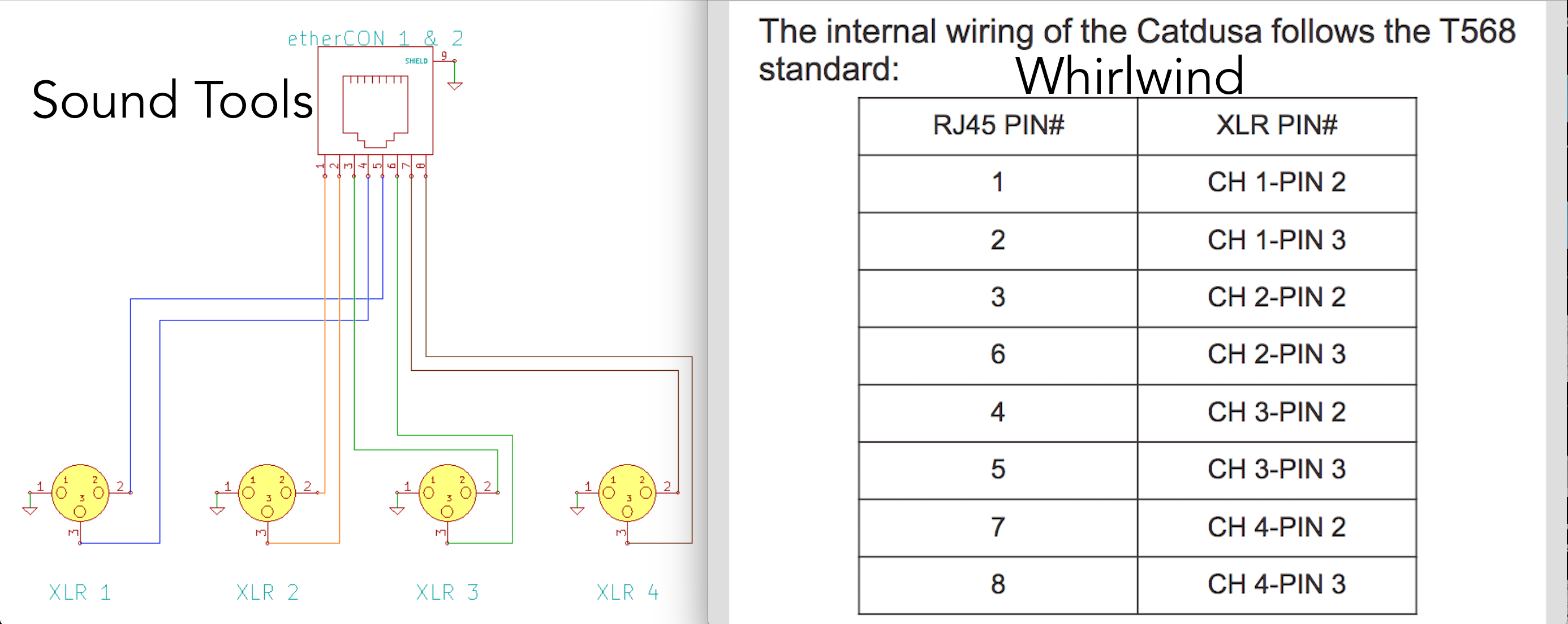 whirlwindusa.com – catdusa user guide PDF Note that the two platforms do  NOT use the same pin out which shouldn't matter as long as you don't mix  and match ...